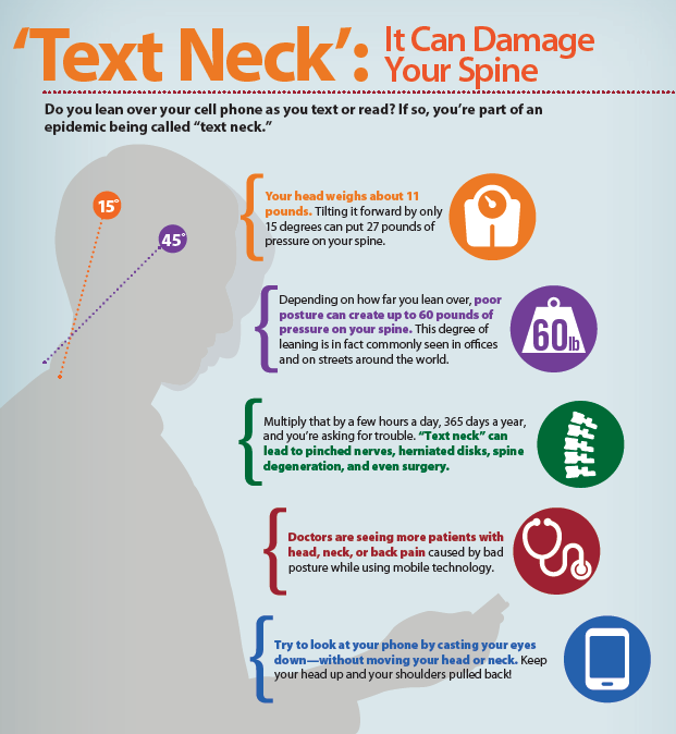 Text Neck Treatment and Prevention - spine-health.com