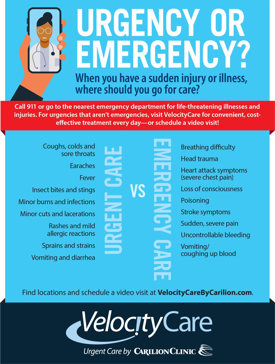 list of conditions appropriate for either urgent care or the emergency room